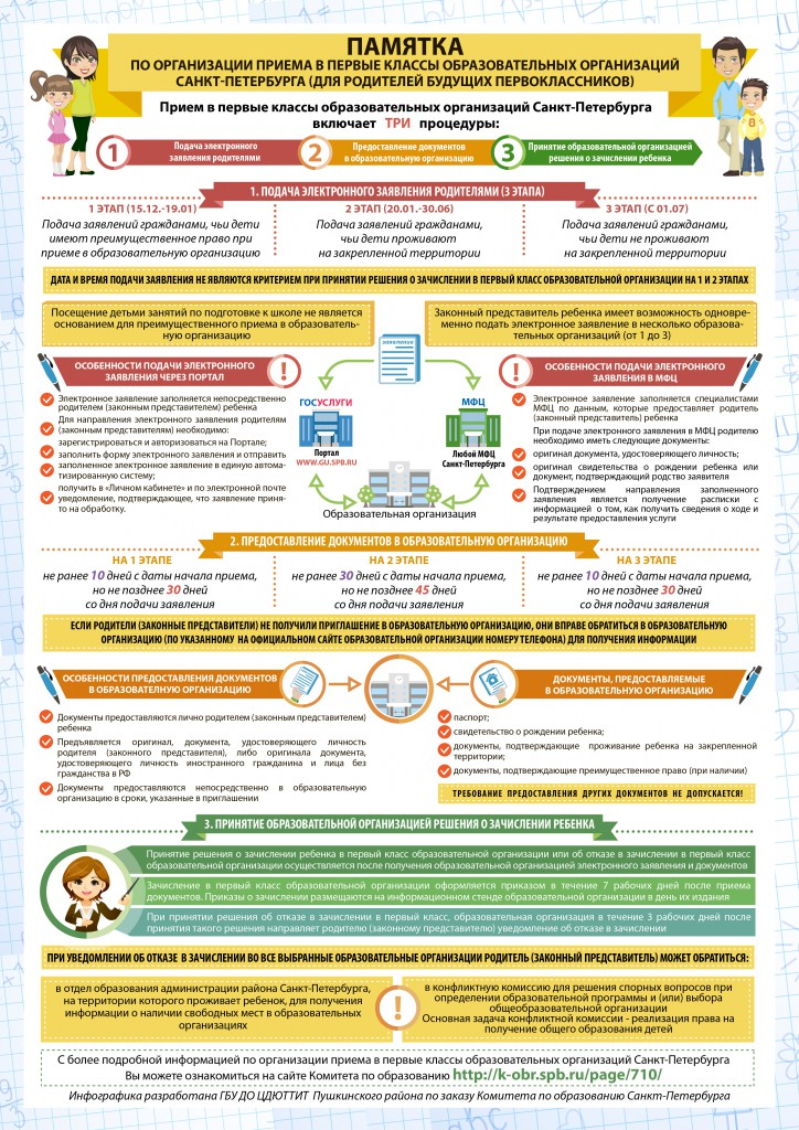 Инфографика - памятка родителям-02